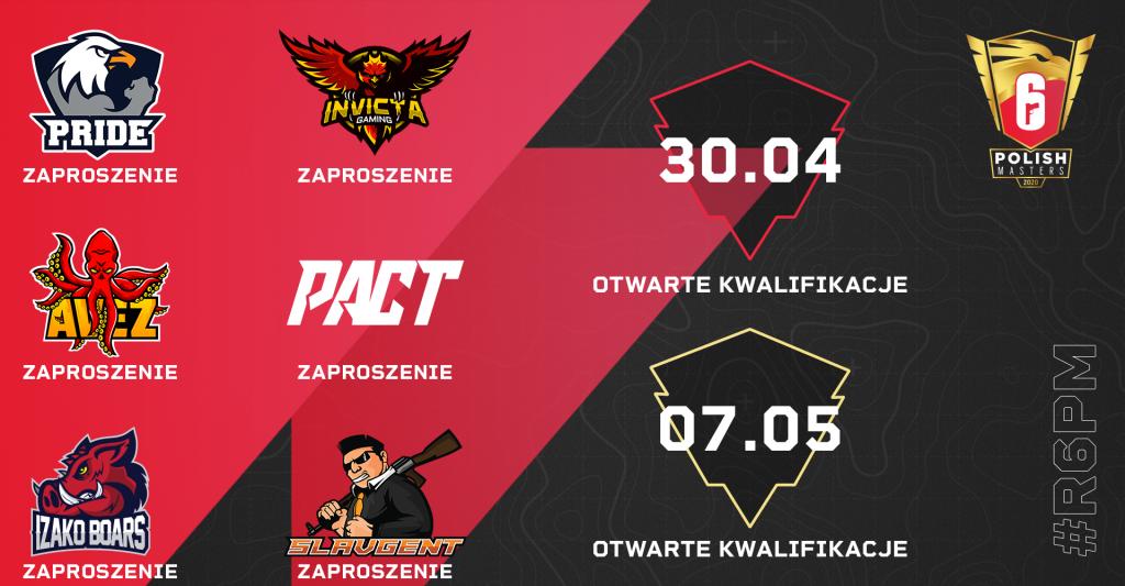 Drużyny zaproszone na Rainbow Six Polish Masters 2020